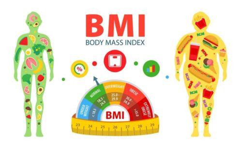 Bảng tính BMI chiều cao cân nặng chuẩn của nam và nữ